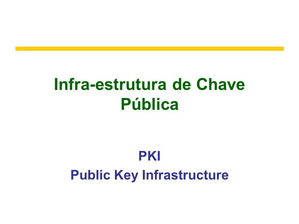 Abril de 2006Infra-estrutura de Chave Pública12 Assinatura com Chave Pública Chave Privada D A Chave Pública E B Chave Privada D B Chave Pública E B P D A (P) E B (D A (P)) Computador AComputador B P rede Assume-se que os algoritmos de criptografia e decriptografia têm a propriedade que: E B ( D A (P) ) = P e D A ( E B (P) ) = P, onde D A (P) é a assinatura do texto plano P com a chave privada D A e E B (P) é a verificação da assinatura com a chave pública E B.