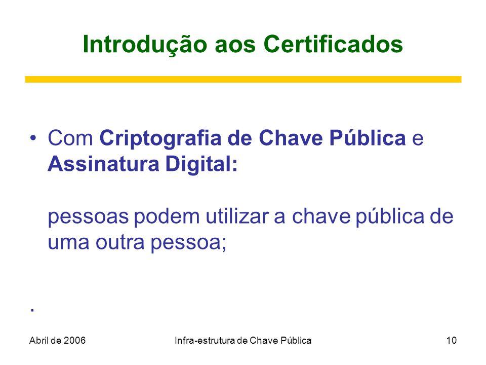 Abril de 2006Infra-estrutura de Chave Pública10 Introdução aos Certificados Com Criptografia de Chave Pública e Assinatura Digital: pessoas podem util