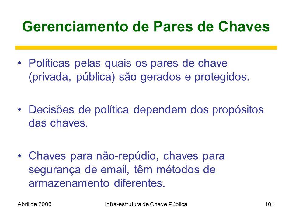 Abril de 2006Infra-estrutura de Chave Pública101 Gerenciamento de Pares de Chaves Políticas pelas quais os pares de chave (privada, pública) são gerad
