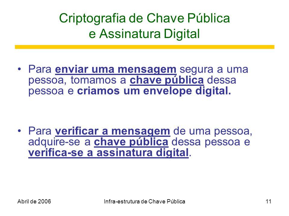 Abril de 2006Infra-estrutura de Chave Pública11 Criptografia de Chave Pública e Assinatura Digital Para enviar uma mensagem segura a uma pessoa, tomam