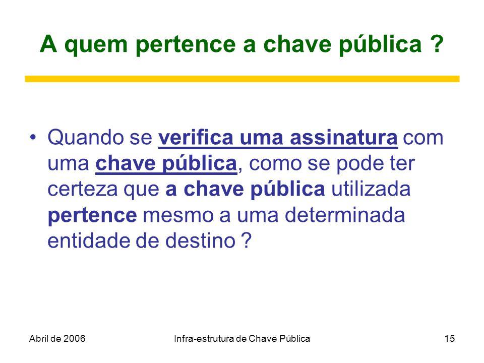 Abril de 2006Infra-estrutura de Chave Pública15 A quem pertence a chave pública ? Quando se verifica uma assinatura com uma chave pública, como se pod