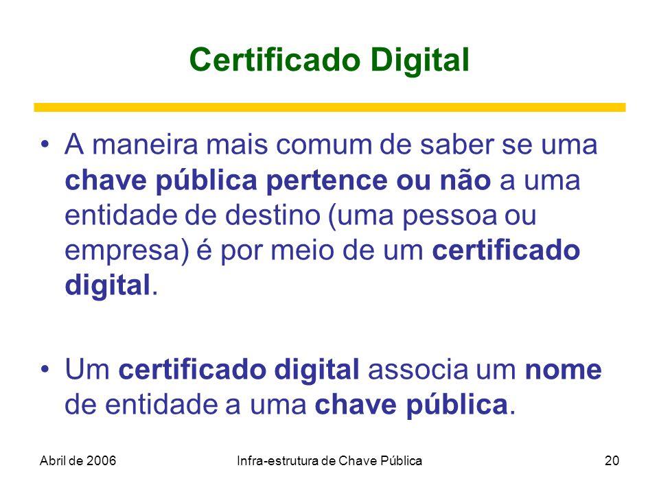 Abril de 2006Infra-estrutura de Chave Pública20 Certificado Digital A maneira mais comum de saber se uma chave pública pertence ou não a uma entidade