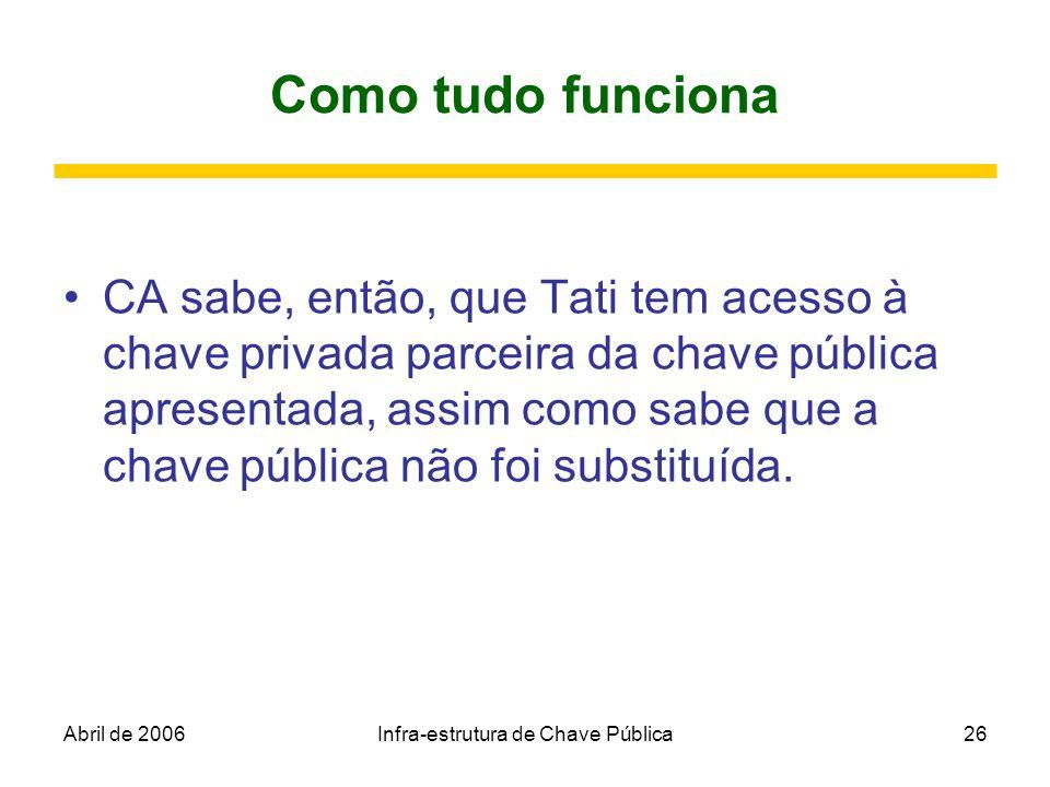 Abril de 2006Infra-estrutura de Chave Pública26 Como tudo funciona CA sabe, então, que Tati tem acesso à chave privada parceira da chave pública apres