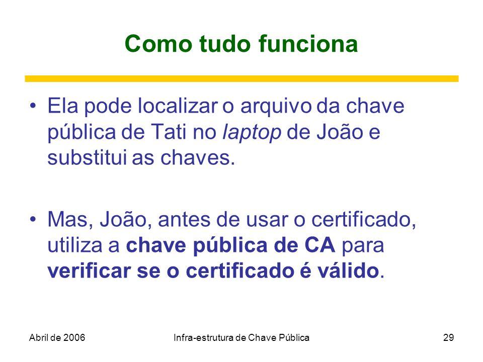 Abril de 2006Infra-estrutura de Chave Pública29 Como tudo funciona Ela pode localizar o arquivo da chave pública de Tati no laptop de João e substitui