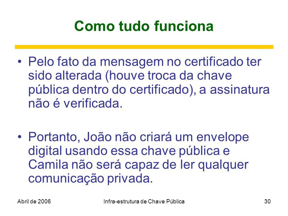 Abril de 2006Infra-estrutura de Chave Pública30 Como tudo funciona Pelo fato da mensagem no certificado ter sido alterada (houve troca da chave públic