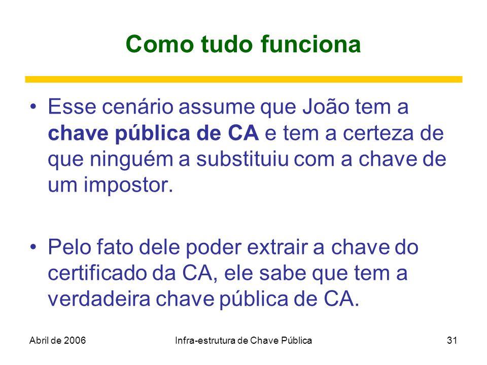 Abril de 2006Infra-estrutura de Chave Pública31 Como tudo funciona Esse cenário assume que João tem a chave pública de CA e tem a certeza de que ningu