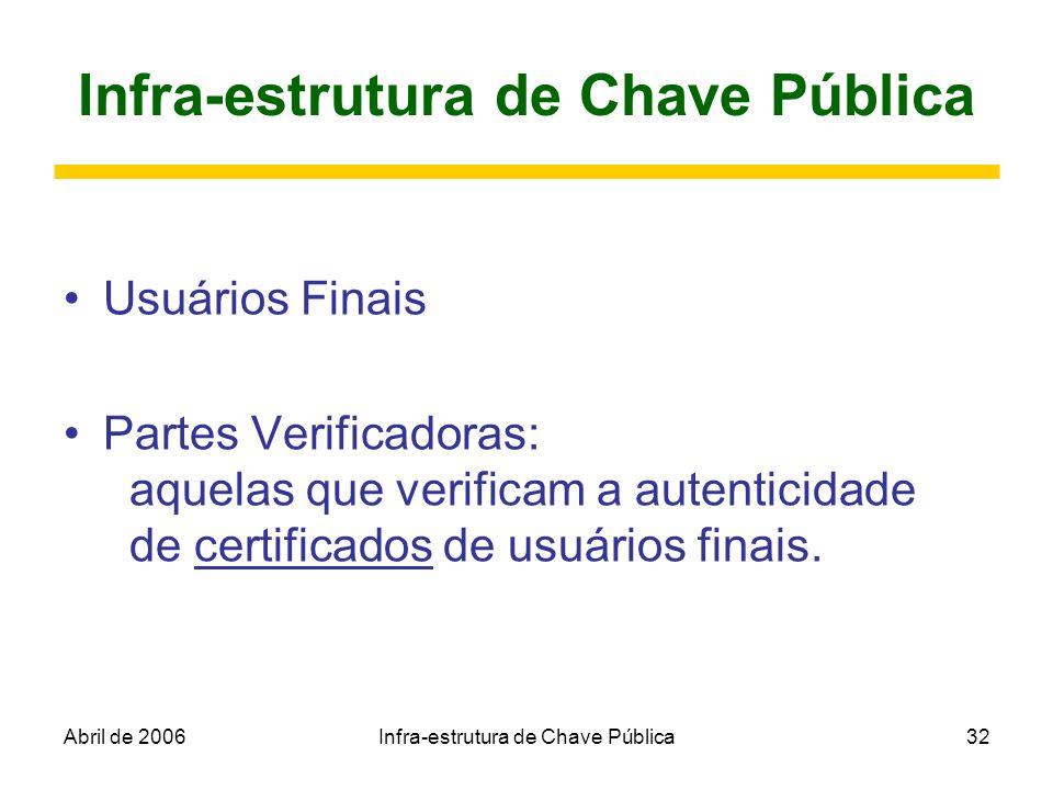 Abril de 2006Infra-estrutura de Chave Pública32 Infra-estrutura de Chave Pública Usuários Finais Partes Verificadoras: aquelas que verificam a autenti