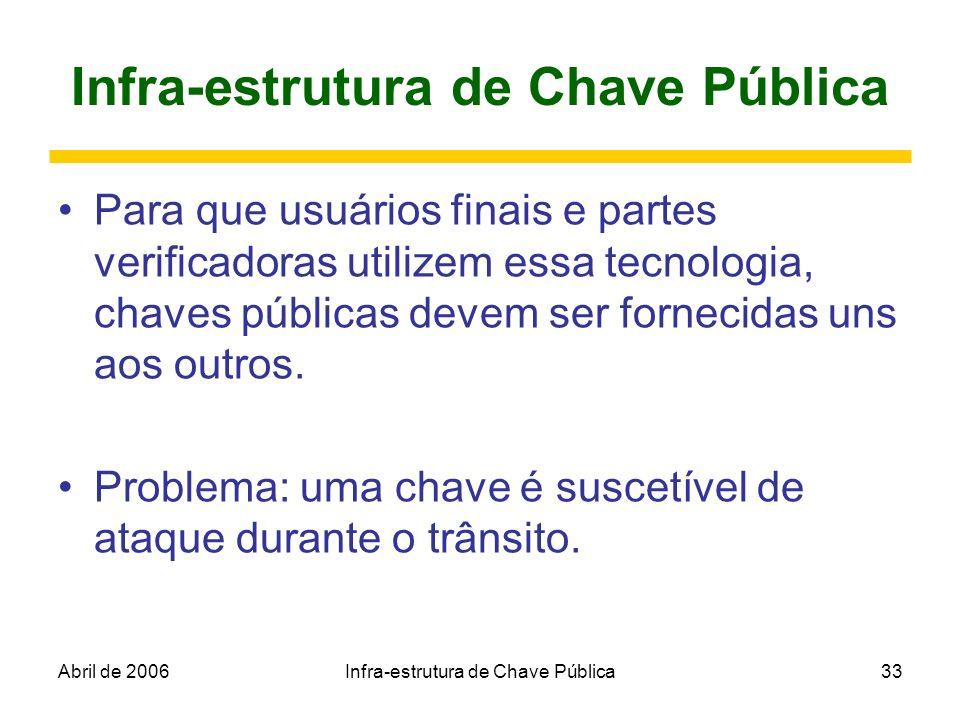 Abril de 2006Infra-estrutura de Chave Pública33 Infra-estrutura de Chave Pública Para que usuários finais e partes verificadoras utilizem essa tecnolo