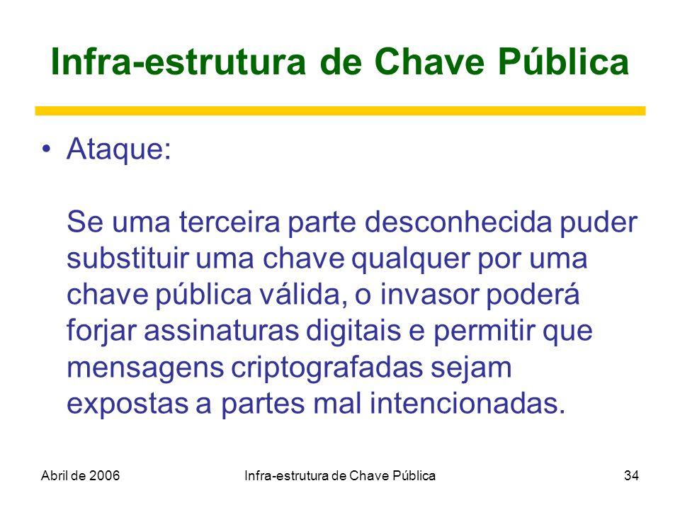 Abril de 2006Infra-estrutura de Chave Pública34 Infra-estrutura de Chave Pública Ataque: Se uma terceira parte desconhecida puder substituir uma chave