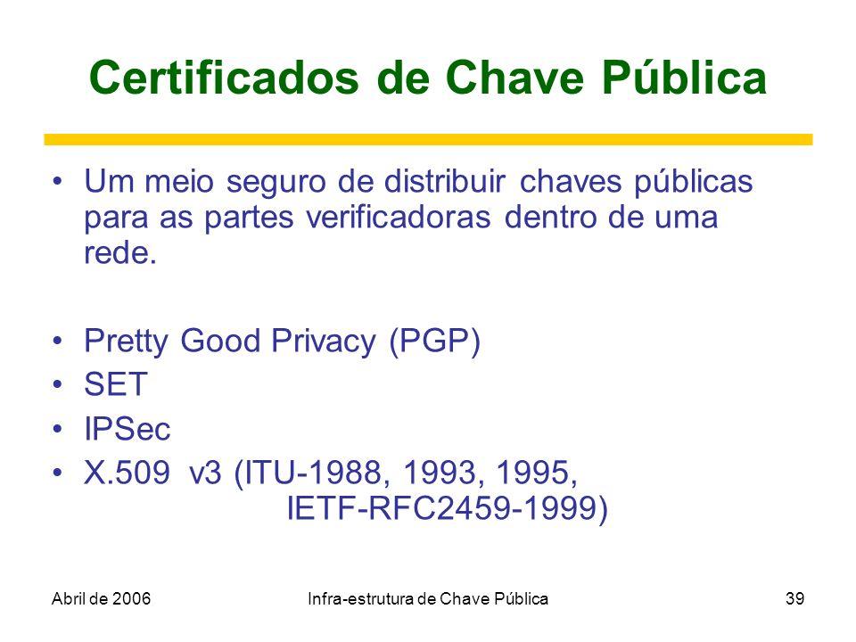 Abril de 2006Infra-estrutura de Chave Pública39 Certificados de Chave Pública Um meio seguro de distribuir chaves públicas para as partes verificadora