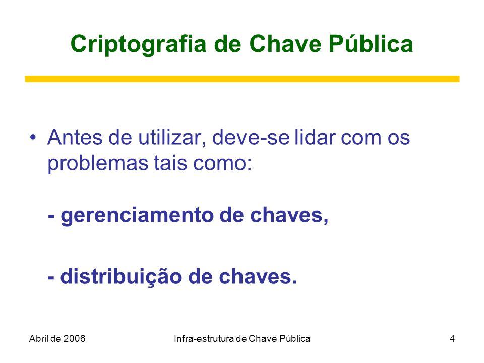 Abril de 2006Infra-estrutura de Chave Pública4 Criptografia de Chave Pública Antes de utilizar, deve-se lidar com os problemas tais como: - gerenciame