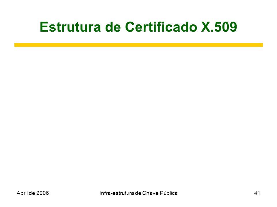 Abril de 2006Infra-estrutura de Chave Pública41 Estrutura de Certificado X.509