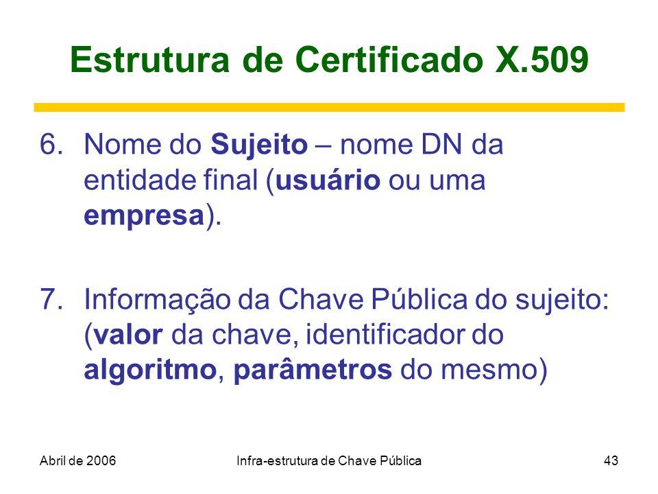 Abril de 2006Infra-estrutura de Chave Pública43 Estrutura de Certificado X.509 6.Nome do Sujeito – nome DN da entidade final (usuário ou uma empresa).