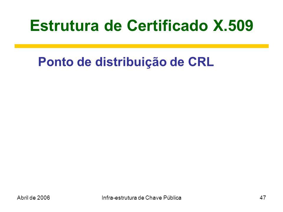 Abril de 2006Infra-estrutura de Chave Pública47 Estrutura de Certificado X.509 Ponto de distribuição de CRL