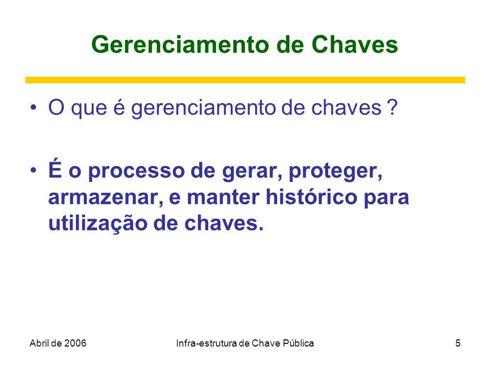 Abril de 2006Infra-estrutura de Chave Pública6 Gerenciamento de Chaves Gerar pares de chaves Proteger chaves privadas Controlar múltiplos pares de chaves Atualizar pares de chaves Manter um histórico de pares de chaves.