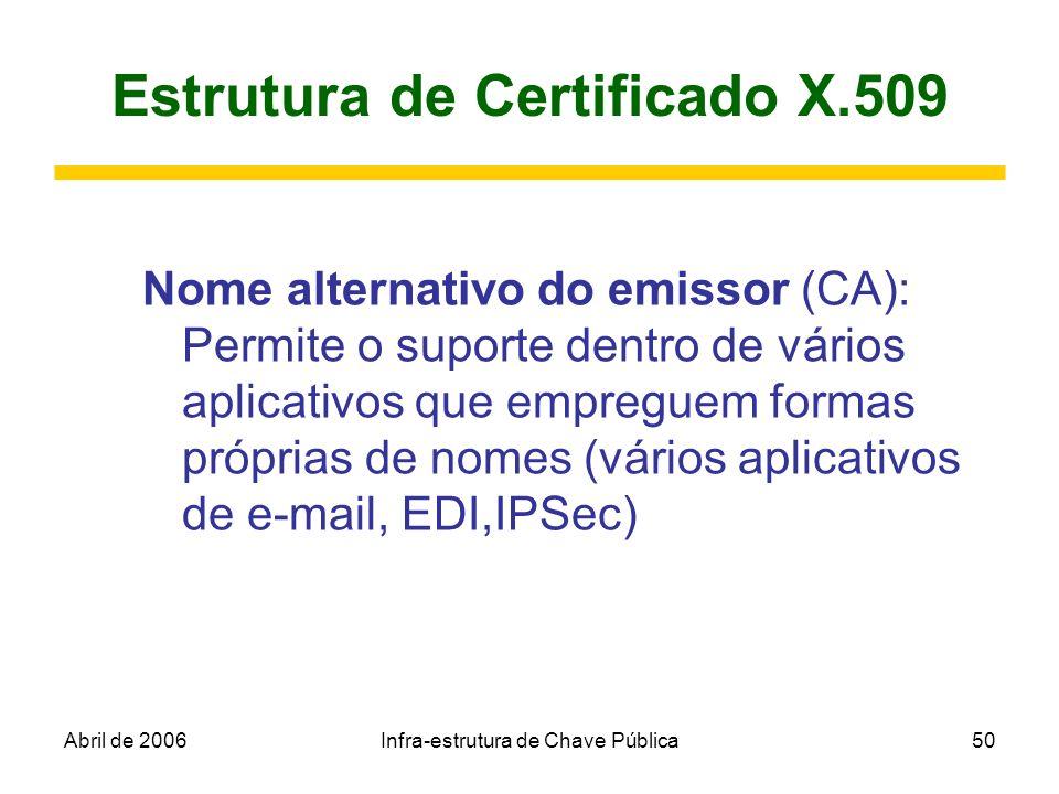 Abril de 2006Infra-estrutura de Chave Pública50 Estrutura de Certificado X.509 Nome alternativo do emissor (CA): Permite o suporte dentro de vários ap