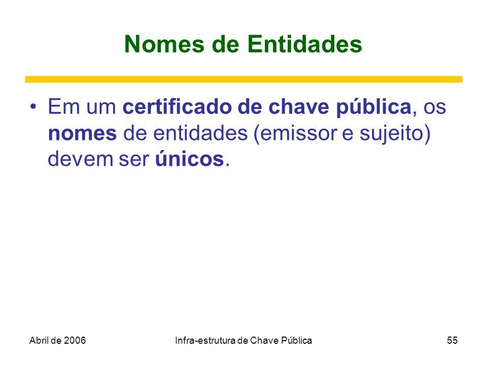 Abril de 2006Infra-estrutura de Chave Pública55 Nomes de Entidades Em um certificado de chave pública, os nomes de entidades (emissor e sujeito) devem