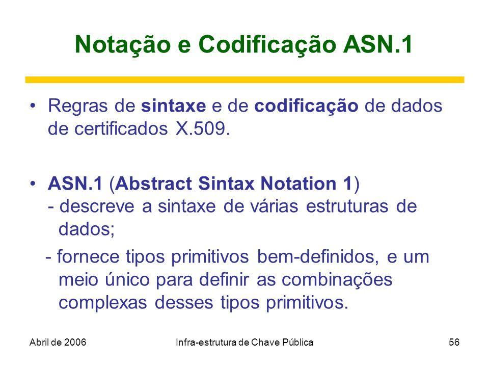 Abril de 2006Infra-estrutura de Chave Pública56 Notação e Codificação ASN.1 Regras de sintaxe e de codificação de dados de certificados X.509. ASN.1 (