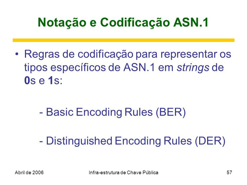 Abril de 2006Infra-estrutura de Chave Pública57 Notação e Codificação ASN.1 Regras de codificação para representar os tipos específicos de ASN.1 em st