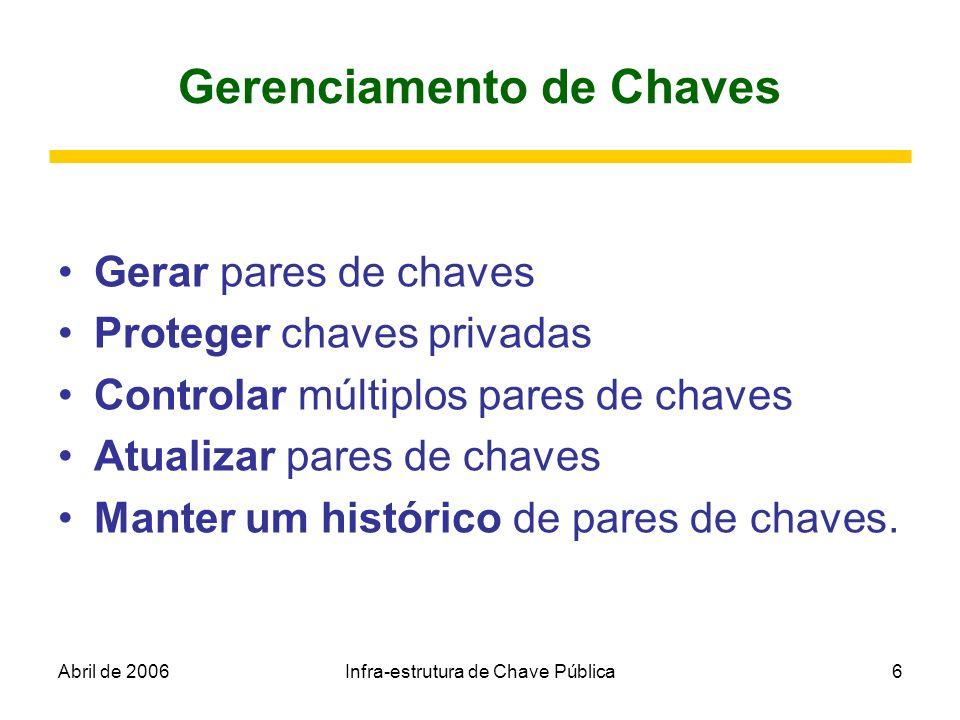 Abril de 2006Infra-estrutura de Chave Pública6 Gerenciamento de Chaves Gerar pares de chaves Proteger chaves privadas Controlar múltiplos pares de cha