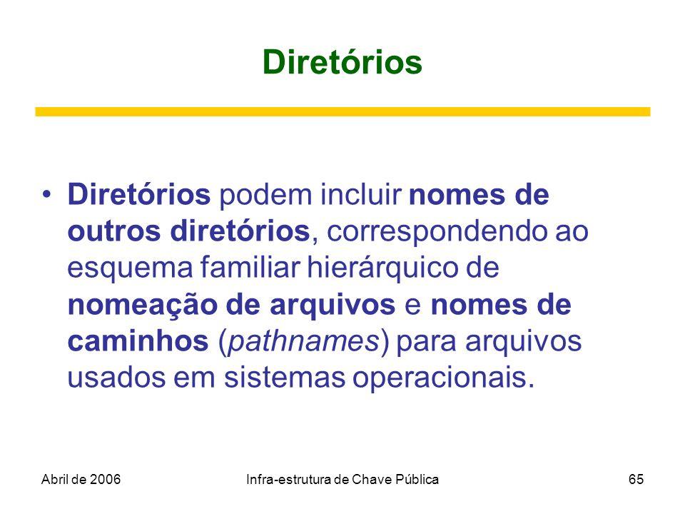 Abril de 2006Infra-estrutura de Chave Pública65 Diretórios Diretórios podem incluir nomes de outros diretórios, correspondendo ao esquema familiar hie
