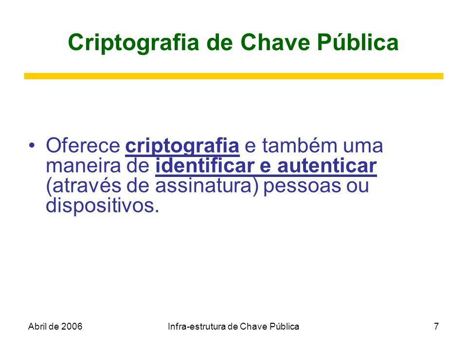 Abril de 2006Infra-estrutura de Chave Pública38 Infra-estrutura de Chave Pública Tecnologia para utilizar PKI: (1) Padrão X.509 (2) Componentes de PKI para criar, distribuir, gerenciar e revogar certificados.