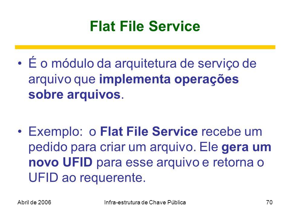 Abril de 2006Infra-estrutura de Chave Pública70 Flat File Service É o módulo da arquitetura de serviço de arquivo que implementa operações sobre arqui