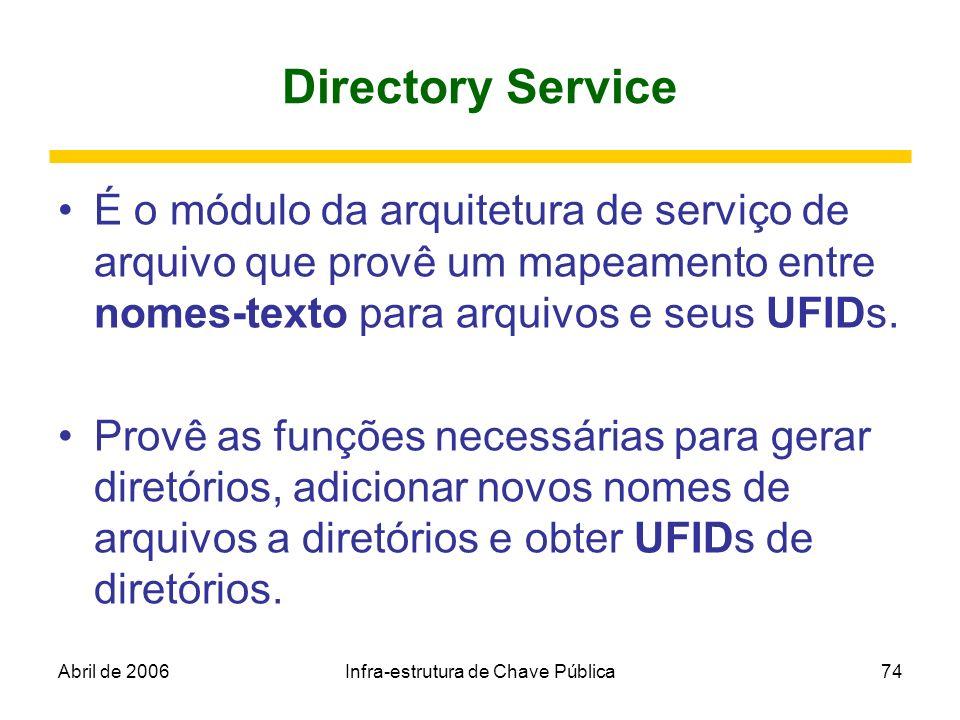 Abril de 2006Infra-estrutura de Chave Pública74 Directory Service É o módulo da arquitetura de serviço de arquivo que provê um mapeamento entre nomes-