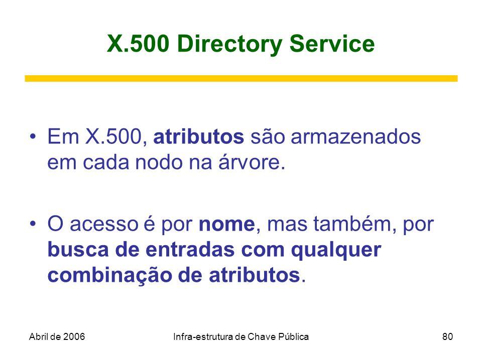 Abril de 2006Infra-estrutura de Chave Pública80 X.500 Directory Service Em X.500, atributos são armazenados em cada nodo na árvore. O acesso é por nom