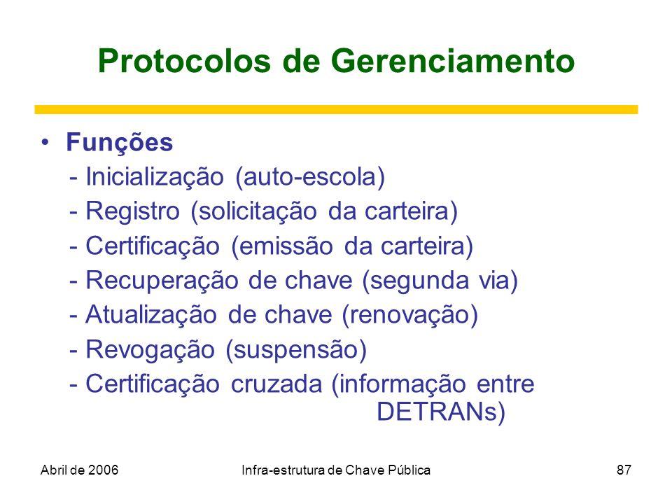 Abril de 2006Infra-estrutura de Chave Pública87 Protocolos de Gerenciamento Funções - Inicialização (auto-escola) - Registro (solicitação da carteira)