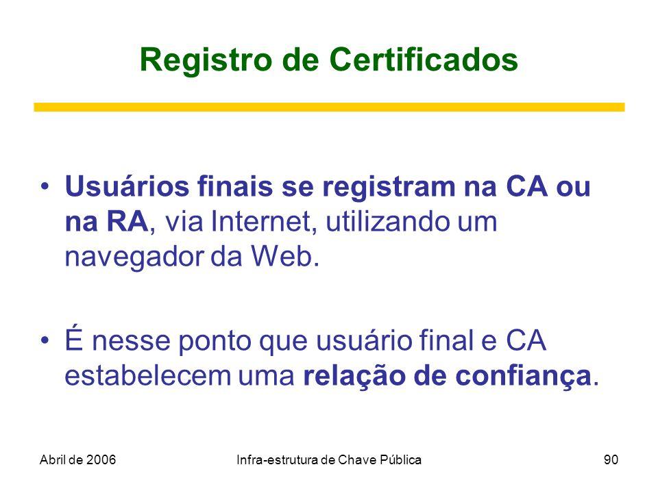 Abril de 2006Infra-estrutura de Chave Pública90 Registro de Certificados Usuários finais se registram na CA ou na RA, via Internet, utilizando um nave
