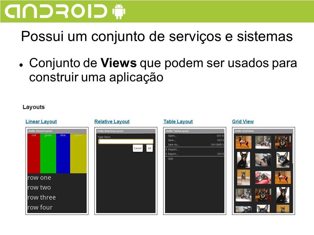 Conjunto de Views que podem ser usados para construir uma aplicação Possui um conjunto de serviços e sistemas