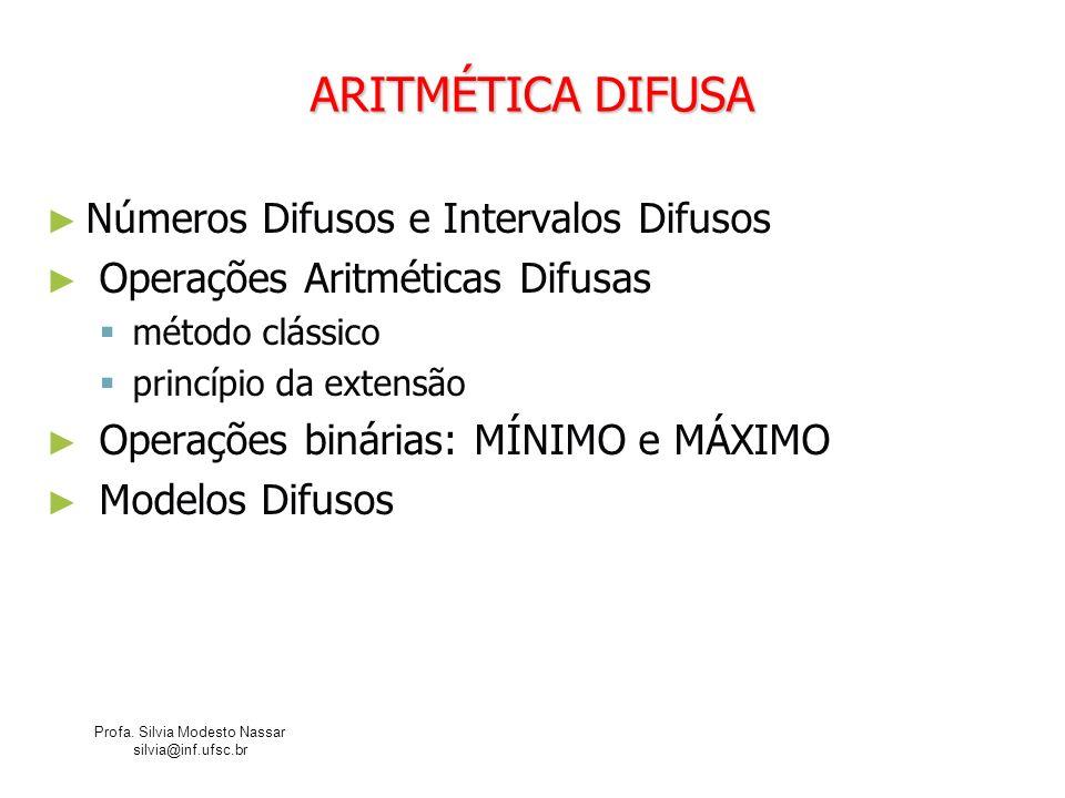 Profa. Silvia Modesto Nassar silvia@inf.ufsc.br ARITMÉTICA DIFUSA Números Difusos e Intervalos Difusos Operações Aritméticas Difusas método clássico p