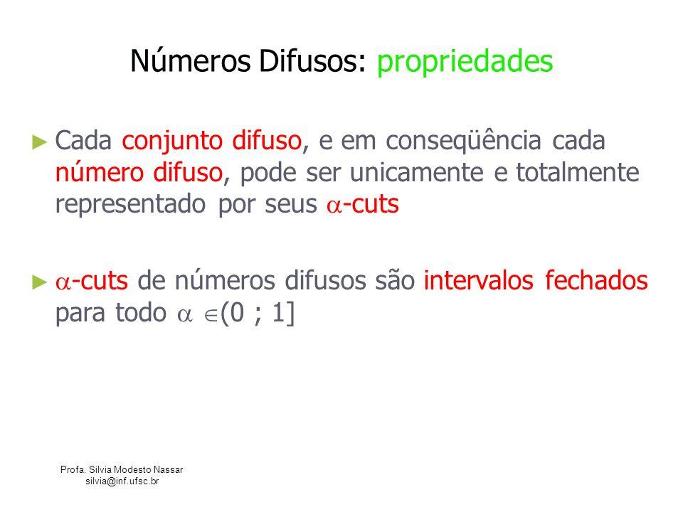 Profa. Silvia Modesto Nassar silvia@inf.ufsc.br Números Difusos: propriedades Cada conjunto difuso, e em conseqüência cada número difuso, pode ser uni