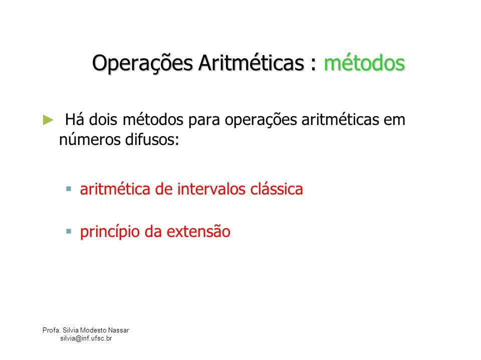 Profa. Silvia Modesto Nassar silvia@inf.ufsc.br Operações Aritméticas : métodos Há dois métodos para operações aritméticas em números difusos: aritmét