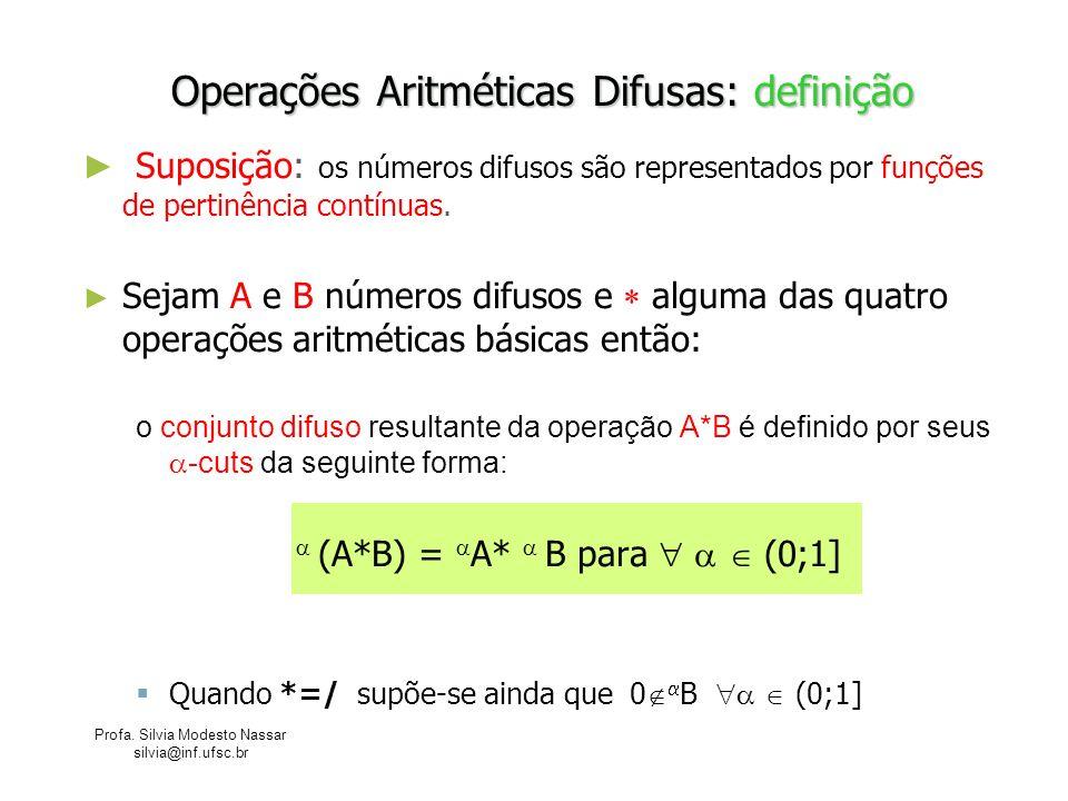 Profa. Silvia Modesto Nassar silvia@inf.ufsc.br Operações Aritméticas Difusas: definição Suposição: os números difusos são representados por funções d