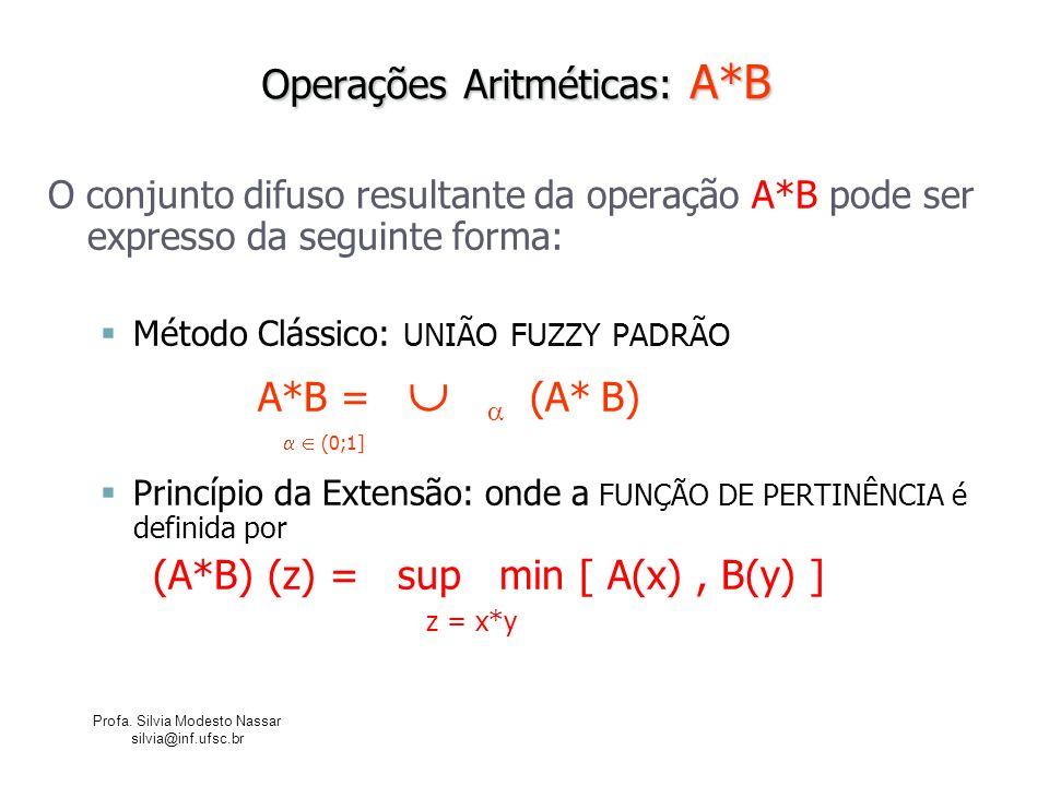 Profa. Silvia Modesto Nassar silvia@inf.ufsc.br Operações Aritméticas: A*B O conjunto difuso resultante da operação A*B pode ser expresso da seguinte