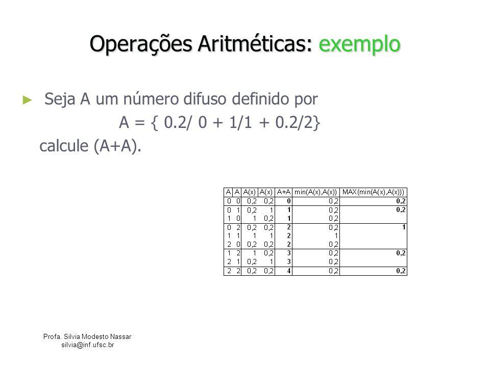 Profa. Silvia Modesto Nassar silvia@inf.ufsc.br Operações Aritméticas: exemplo Seja A um número difuso definido por A = { 0.2/ 0 + 1/1 + 0.2/2} calcul