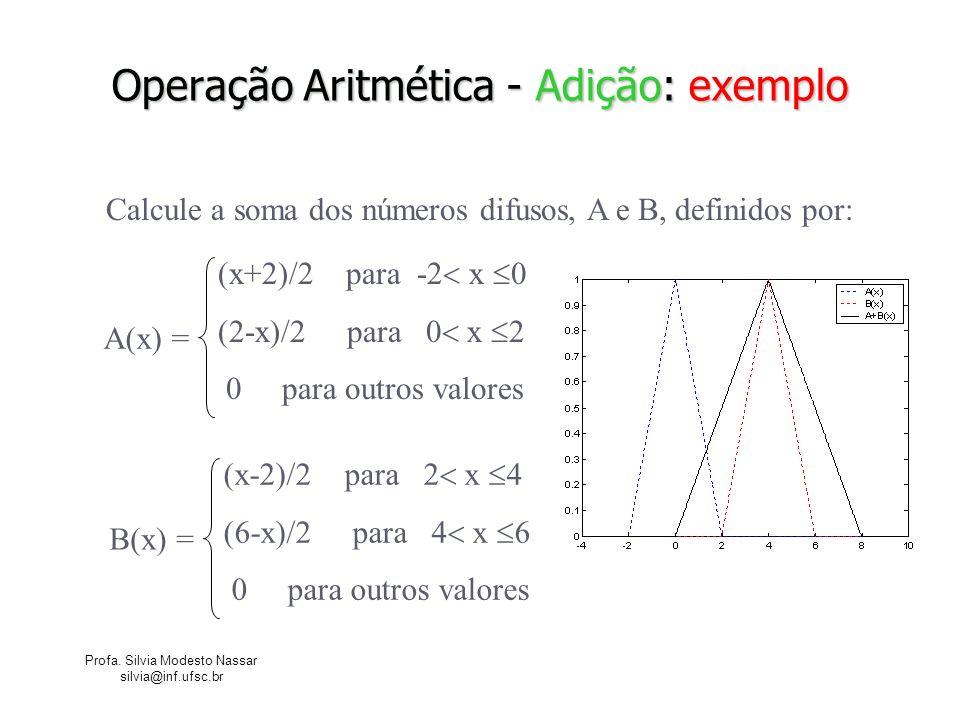 Profa. Silvia Modesto Nassar silvia@inf.ufsc.br Operação Aritmética - Adição: exemplo Calcule a soma dos números difusos, A e B, definidos por: (x+2)/