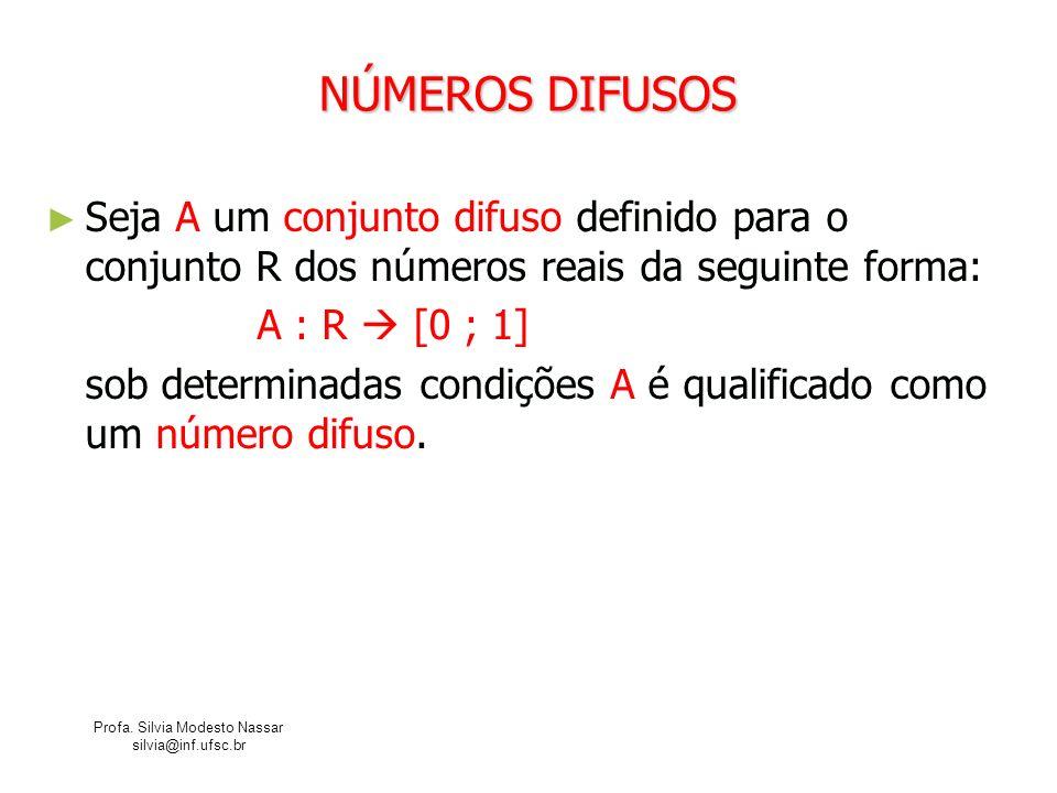 Profa. Silvia Modesto Nassar silvia@inf.ufsc.br NÚMEROS DIFUSOS Seja A um conjunto difuso definido para o conjunto R dos números reais da seguinte for