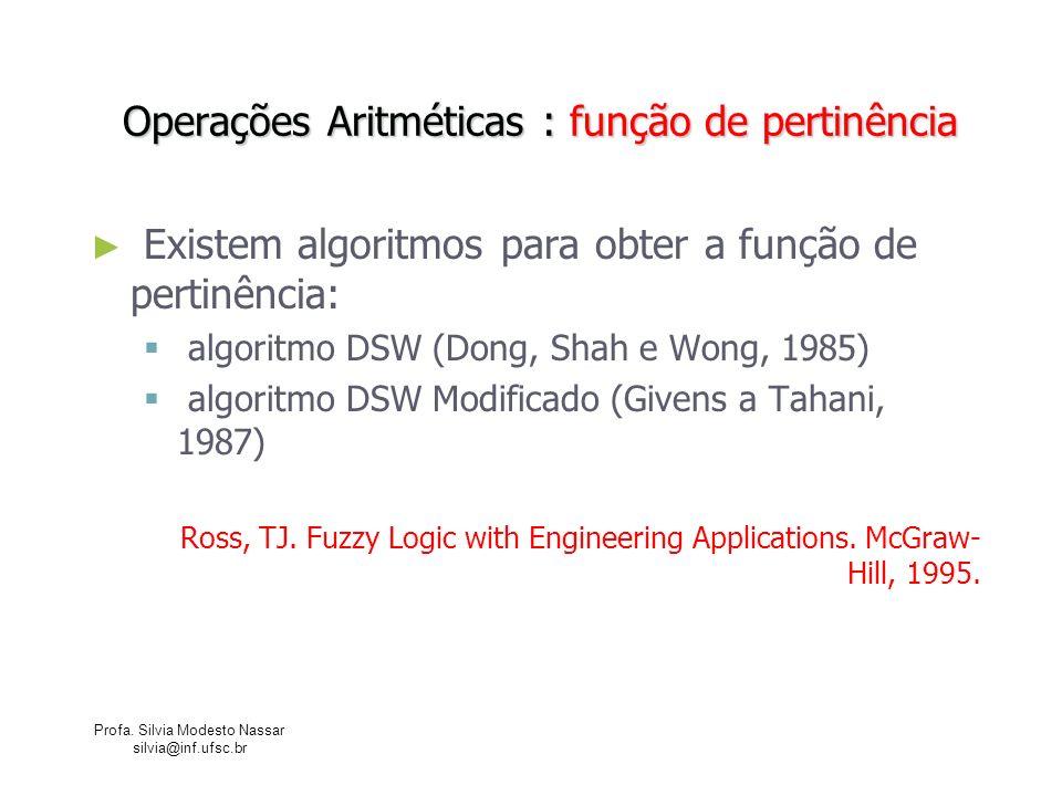Profa. Silvia Modesto Nassar silvia@inf.ufsc.br Operações Aritméticas : função de pertinência Existem algoritmos para obter a função de pertinência: a