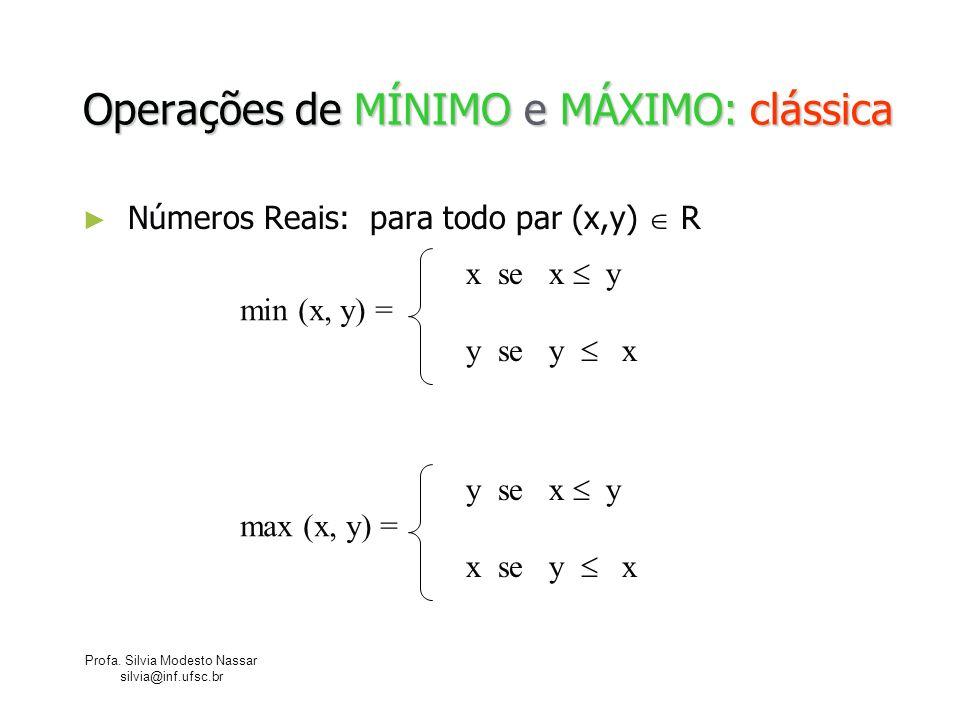 Profa. Silvia Modesto Nassar silvia@inf.ufsc.br Operações de MÍNIMO e MÁXIMO: clássica Números Reais: para todo par (x,y) R min (x, y) = x se x y y se