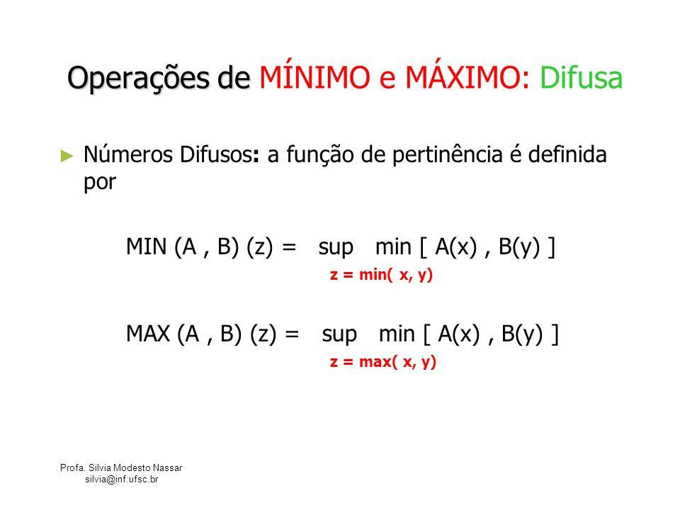 Profa. Silvia Modesto Nassar silvia@inf.ufsc.br Operações de Operações de MÍNIMO e MÁXIMO: Difusa Números Difusos: a função de pertinência é definida