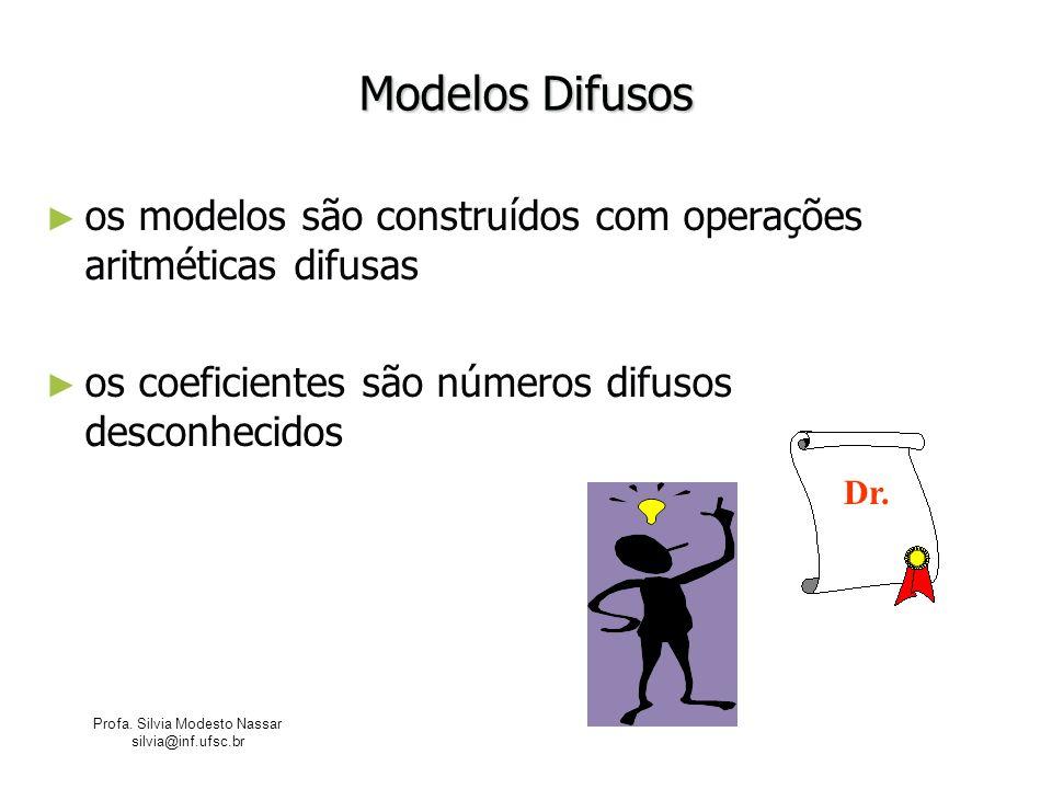 Profa. Silvia Modesto Nassar silvia@inf.ufsc.br Modelos Difusos os modelos são construídos com operações aritméticas difusas os coeficientes são númer