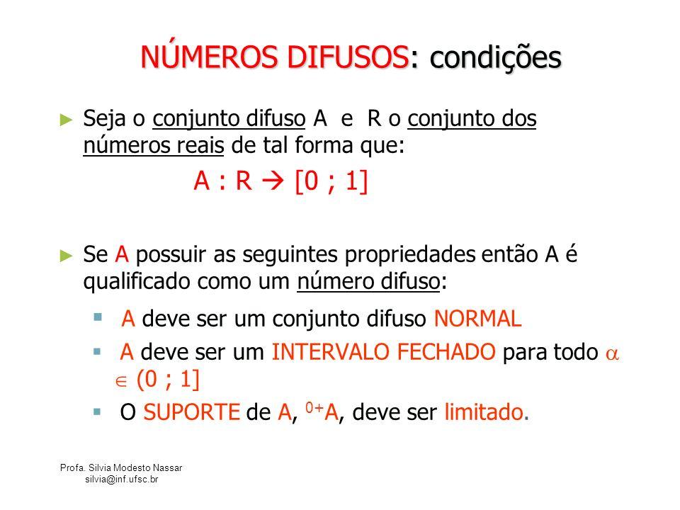 Profa. Silvia Modesto Nassar silvia@inf.ufsc.br NÚMEROS DIFUSOS: condições Seja o conjunto difuso A e R o conjunto dos números reais de tal forma que: