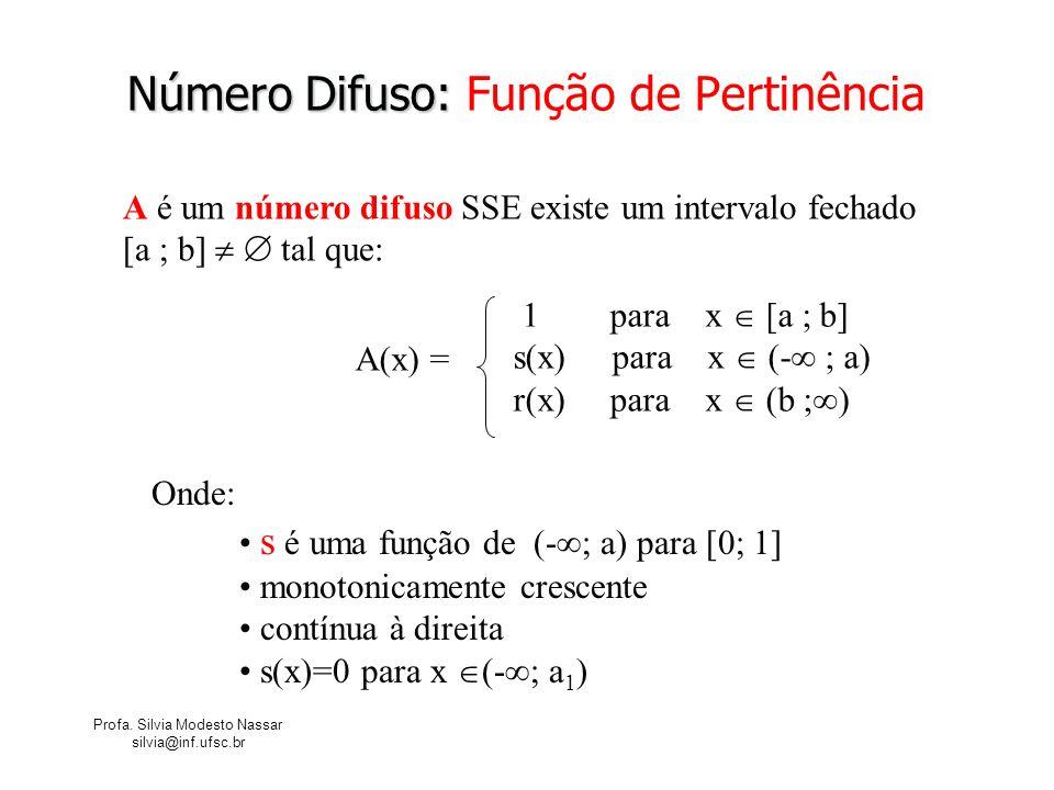 Profa. Silvia Modesto Nassar silvia@inf.ufsc.br Número Difuso: Número Difuso: Função de Pertinência A é um número difuso SSE existe um intervalo fecha