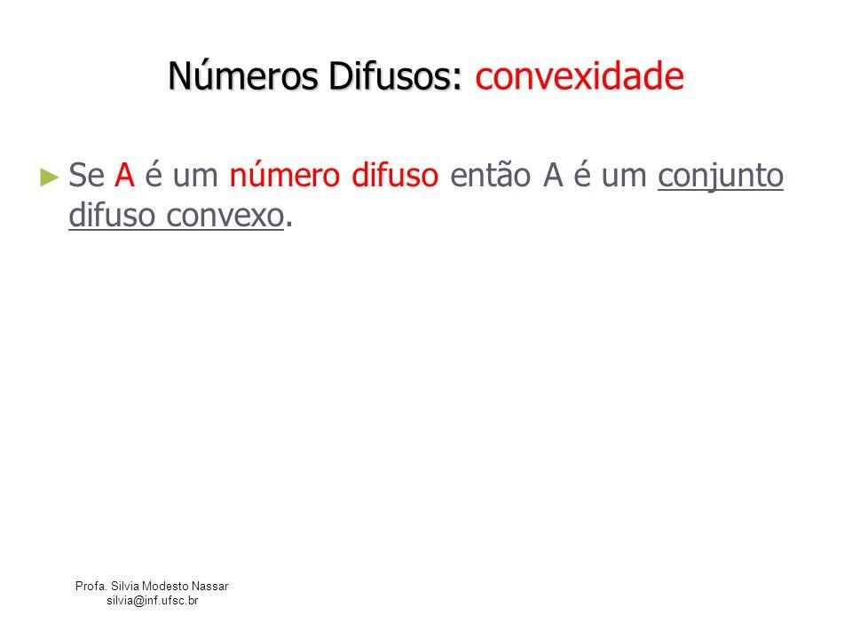 Profa. Silvia Modesto Nassar silvia@inf.ufsc.br Números Difusos: Números Difusos: convexidade Se A é um número difuso então A é um conjunto difuso con