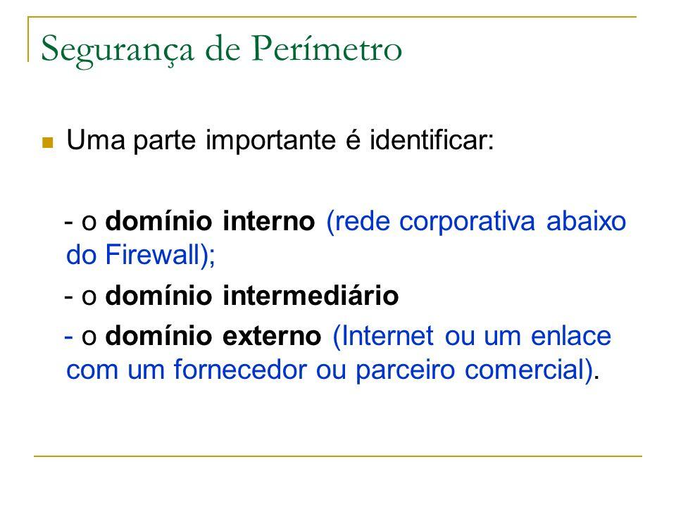 Segurança de Perímetro Uma parte importante é identificar: - o domínio interno (rede corporativa abaixo do Firewall); - o domínio intermediário - o do