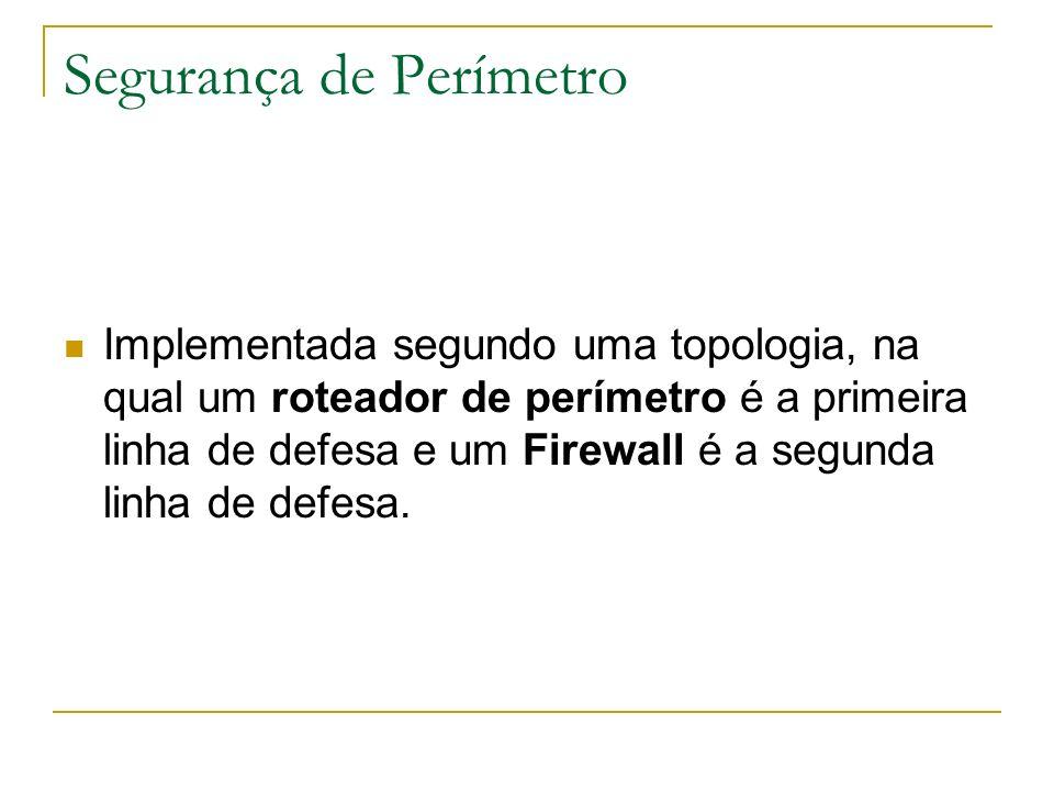 Segurança de Perímetro Implementada segundo uma topologia, na qual um roteador de perímetro é a primeira linha de defesa e um Firewall é a segunda lin