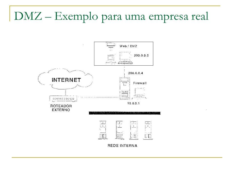 DMZ – Exemplo para uma empresa real